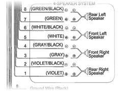 Boss 612ua Stereo Wiring,ua.Inspiring Auto Wiring Diagram