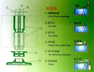 SUPER Bio SPONGE FILTER fish tank aquarium air pump (S)
