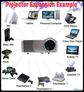 Home Theater LED Projector HD 1080P + VGA / TV / HDMI / DC / Component