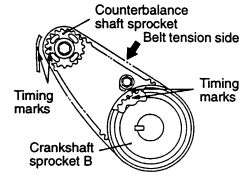 Repair Guides  Engine Mechanical Components  Timing Belt 3